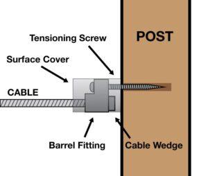 DriveTite Exterior Kit – VR296 diagram