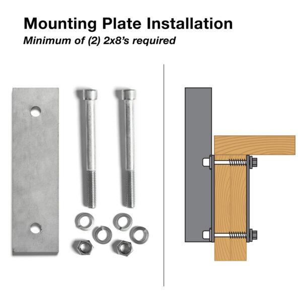 Slim Mount Plate Installation